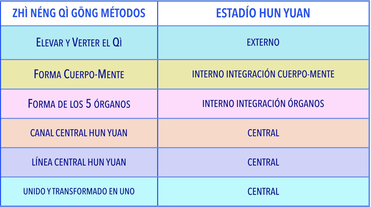 ZNQG métodos